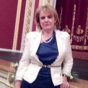 Olga gundorova on My World.