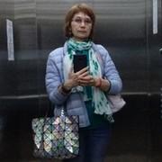 Ольга Нечипоренко on My World.